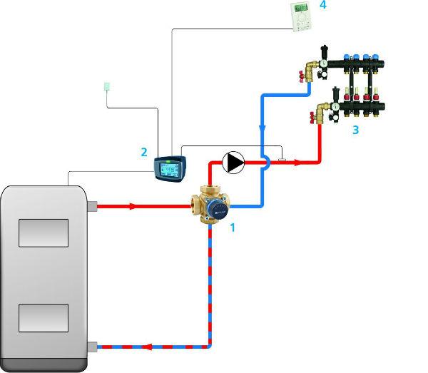 regulacja instalacji co schemat1 afriso Obrotowe zawory mieszające   sposoby ich podłączenia