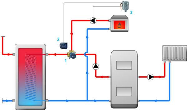 regulacja ukladu z kotlem schemat2 afriso Obrotowe zawory mieszające   sposoby ich podłączenia